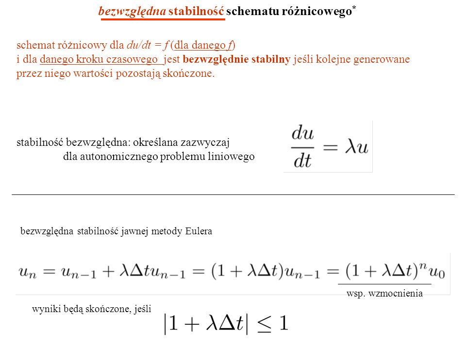 bezwzględna stabilność schematu różnicowego * schemat różnicowy dla du/dt = f (dla danego f) i dla danego kroku czasowego jest bezwzględnie stabilny jeśli kolejne generowane przez niego wartości pozostają skończone.