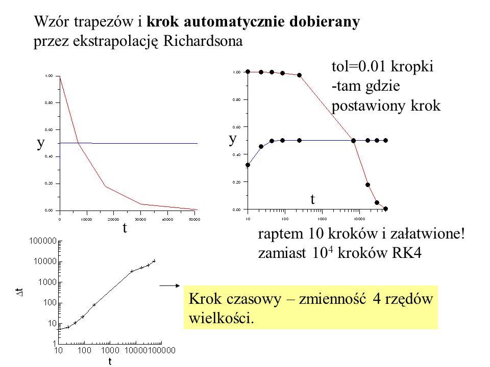 Wzór trapezów i krok automatycznie dobierany przez ekstrapolację Richardsona tol=0.01 kropki -tam gdzie postawiony krok Krok czasowy – zmienność 4 rzę