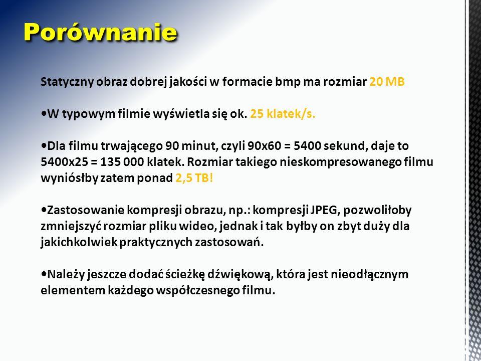 PorównaniePorównanie Statyczny obraz dobrej jakości w formacie bmp ma rozmiar 20 MB W typowym filmie wyświetla się ok.