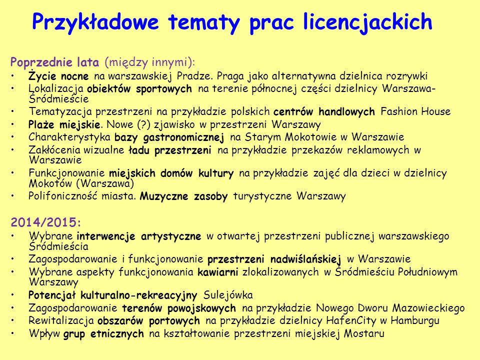 Poprzednie lata (między innymi): Życie nocne na warszawskiej Pradze. Praga jako alternatywna dzielnica rozrywki Lokalizacja obiektów sportowych na ter