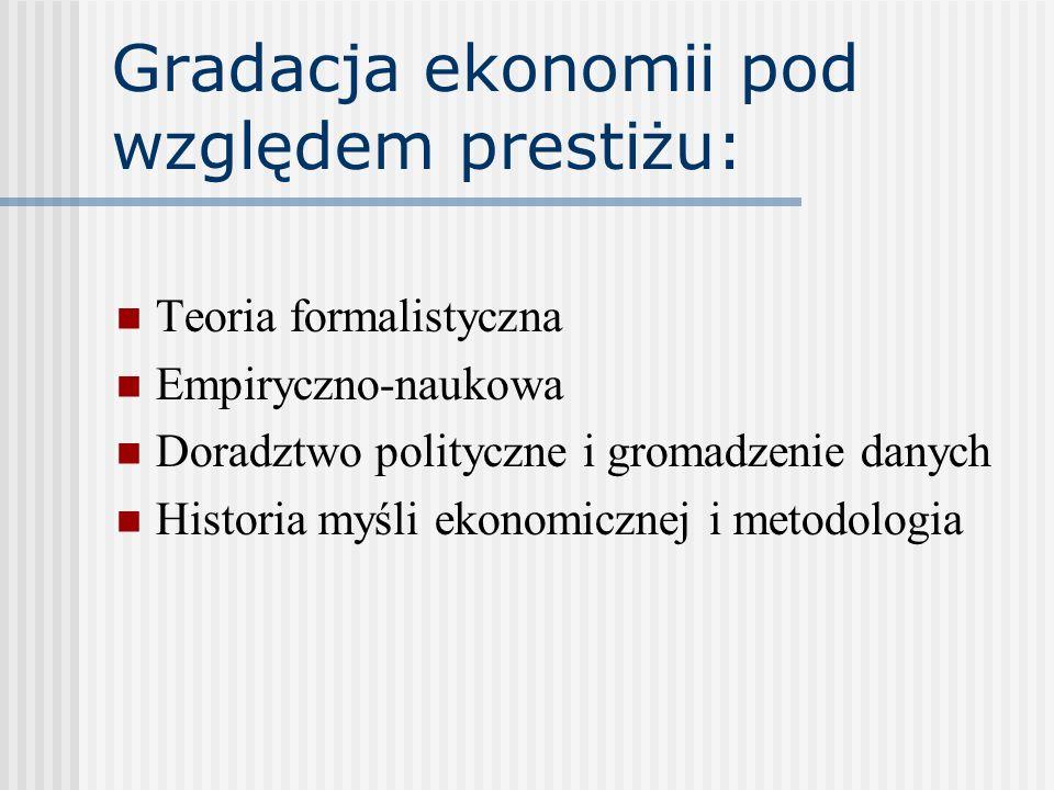 Gradacja ekonomii pod względem prestiżu: Teoria formalistyczna Empiryczno-naukowa Doradztwo polityczne i gromadzenie danych Historia myśli ekonomiczne