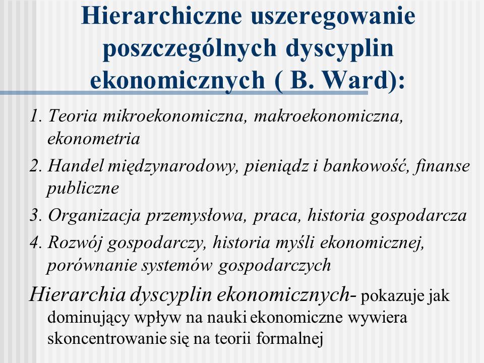 Hierarchiczne uszeregowanie poszczególnych dyscyplin ekonomicznych ( B. Ward): 1. Teoria mikroekonomiczna, makroekonomiczna, ekonometria 2. Handel mię