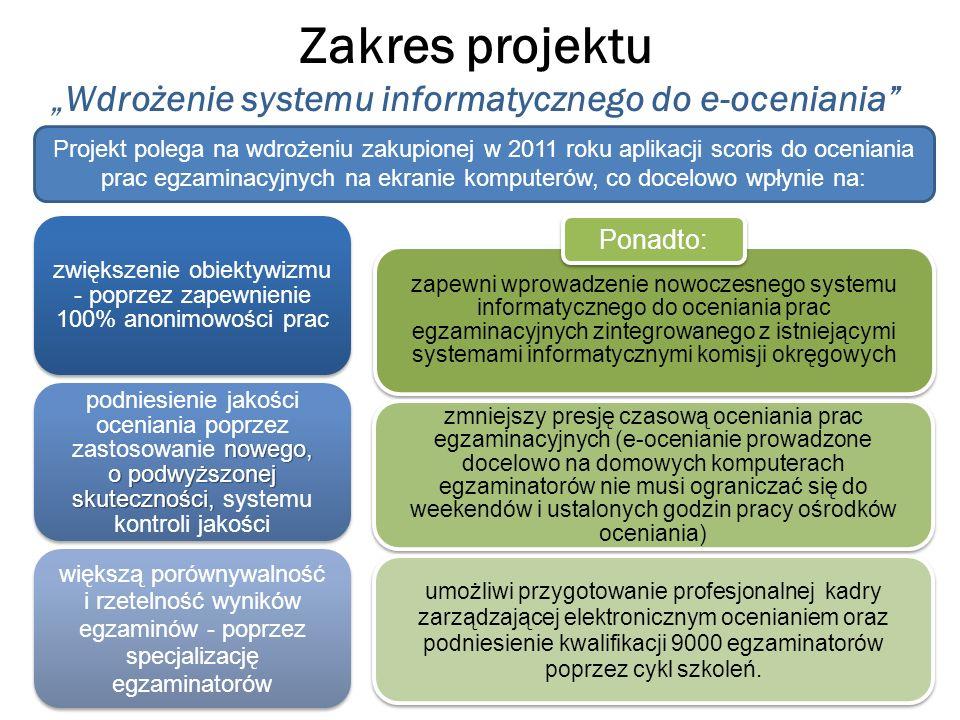 Wdrożenie e-oceniania do systemu egzaminów zewnętrznych Przygotowanie kadry do e-oceniania prac egzaminacyjnych, która zapewni: –sprawdzenie prac z egzaminu maturalnego z matematyki w sesji poprawkowej w sierpniu 2012 r.
