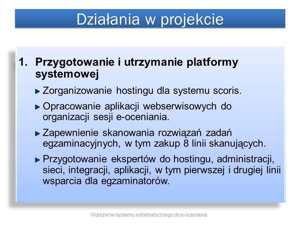 Działania w projekcie 1.Przygotowanie i utrzymanie platformy systemowej Zorganizowanie hostingu dla systemu scoris. Opracowanie aplikacji webserwisowy