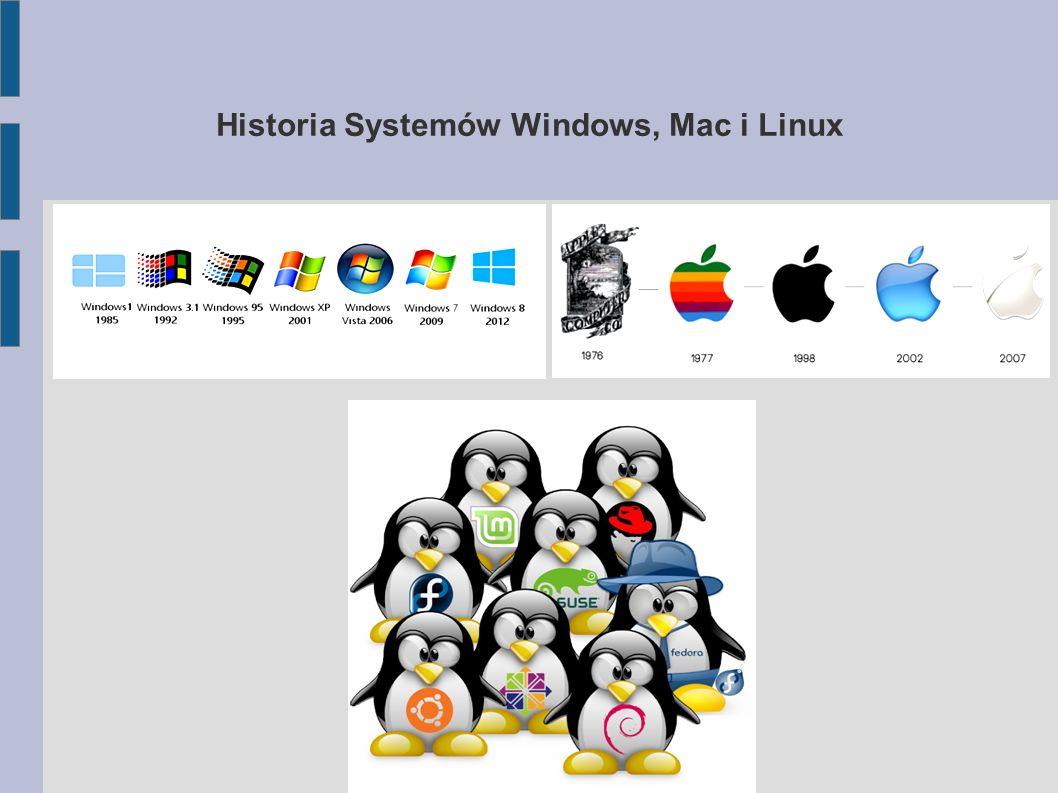 Historia Systemów Windows, Mac i Linux