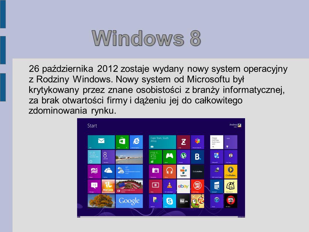 26 października 2012 zostaje wydany nowy system operacyjny z Rodziny Windows. Nowy system od Microsoftu był krytykowany przez znane osobistości z bran