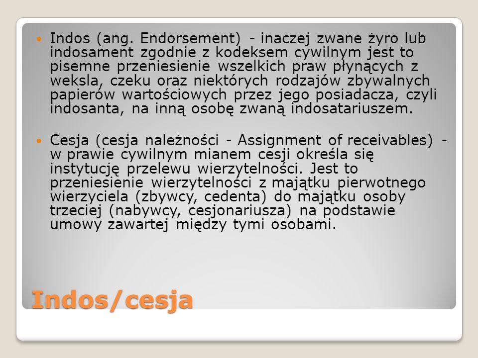 Indos/cesja Indos (ang.