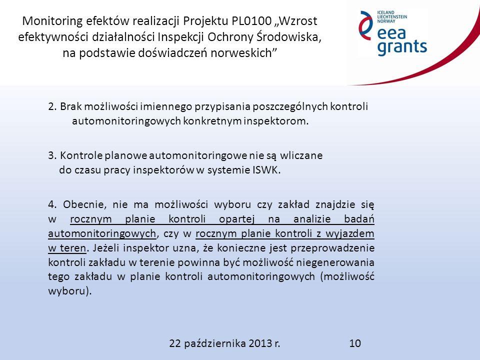 """Monitoring efektów realizacji Projektu PL0100 """"Wzrost efektywności działalności Inspekcji Ochrony Środowiska, na podstawie doświadczeń norweskich 2."""
