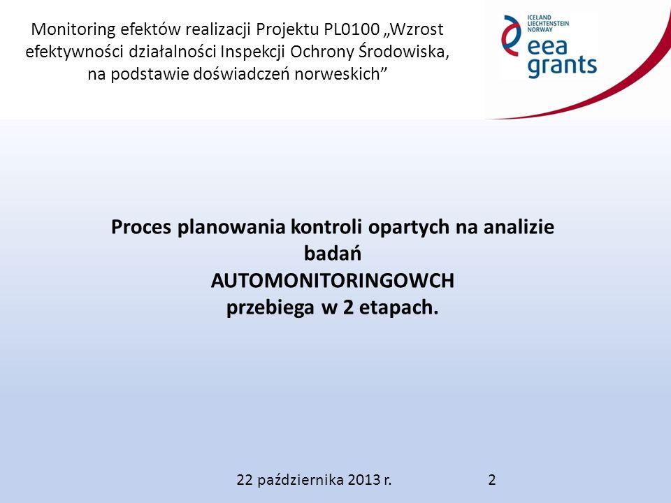 """Monitoring efektów realizacji Projektu PL0100 """"Wzrost efektywności działalności Inspekcji Ochrony Środowiska, na podstawie doświadczeń norweskich Proces planowania kontroli opartych na analizie badań AUTOMONITORINGOWCH przebiega w 2 etapach."""
