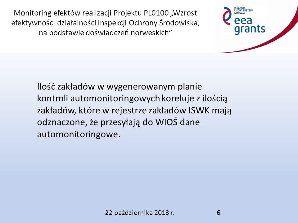 """Monitoring efektów realizacji Projektu PL0100 """"Wzrost efektywności działalności Inspekcji Ochrony Środowiska, na podstawie doświadczeń norweskich Ilość zakładów w wygenerowanym planie kontroli automonitoringowych koreluje z ilością zakładów, które w rejestrze zakładów ISWK mają odznaczone, że przesyłają do WIOŚ dane automonitoringowe."""