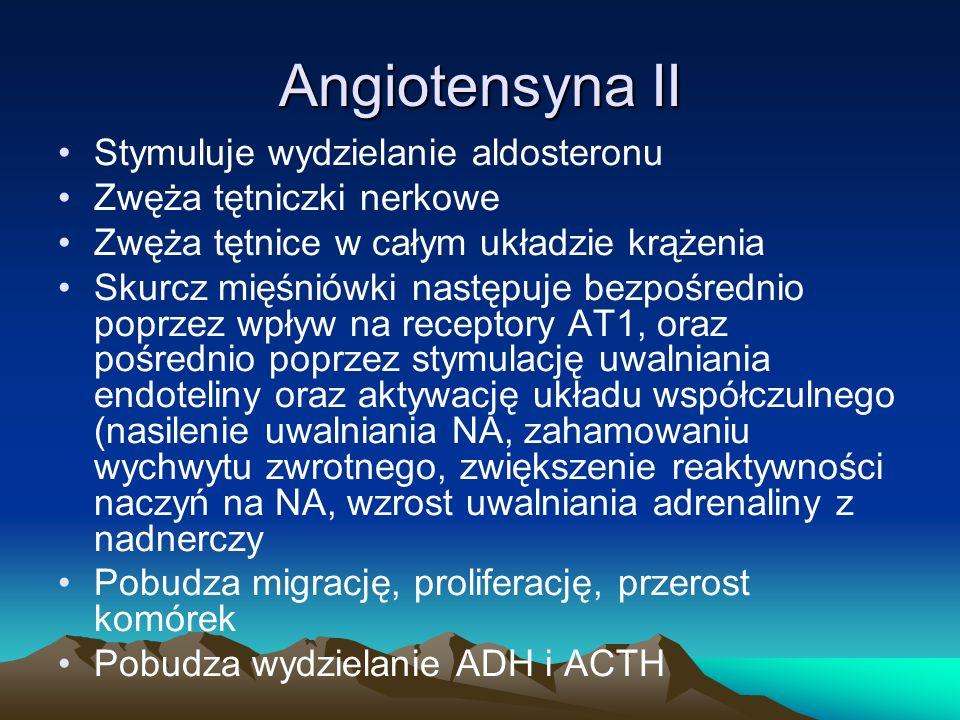 Mechanizm działania Wzrost stężenia: reniny, angiotensyny I, bradykininy (prostaglandyn, NO, zwiększenie wydzielania sodu przez nerki), endogennych peptydów opioidowych Zmniejszenie stężenia angiotensyny II, angiotensyny III, aldosteronu, wazopresyny