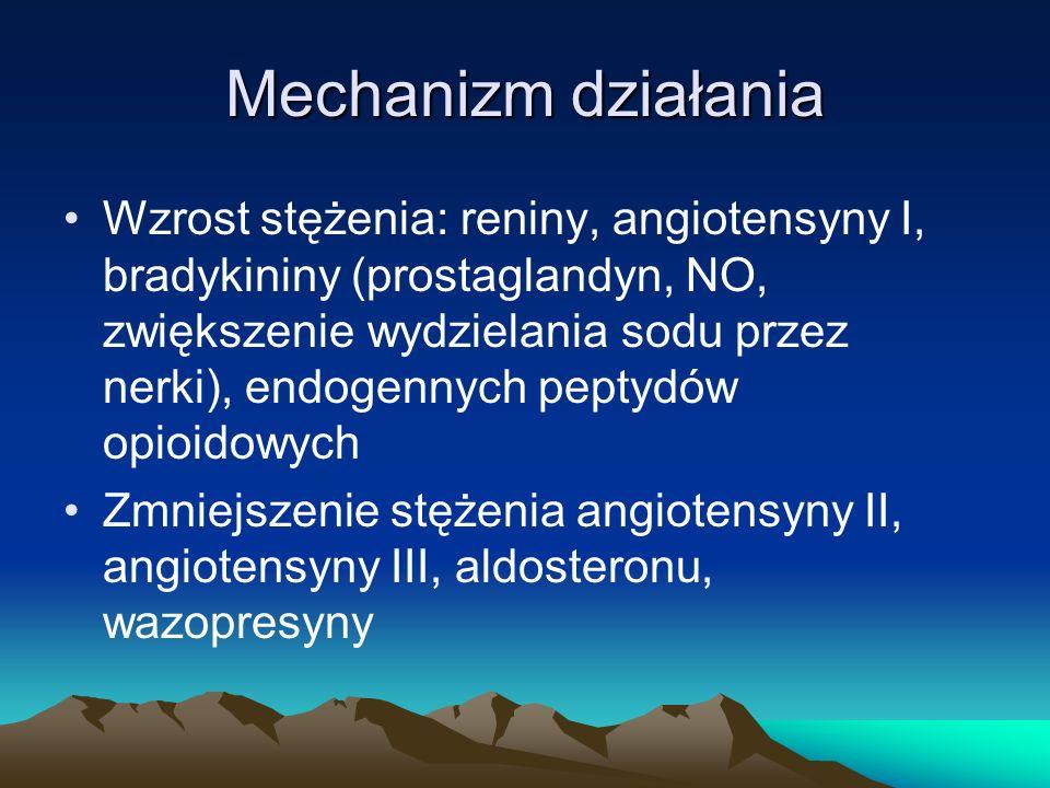 Antagoniści receptora angiotensynowego Wskazania: nadciśnienie tętnicze Działania niepożądane: hiperkaliemia, hipotonia Nie powodują kaszlu i obrzęku naczynioruchowego Przeciwwskazania jak dla ACEI Lozartan – antagonista kompetytywny, silny efekt pierwszego przejścia, T ½ 2-6 godzin Walsartan, irbesartan, kandesartan – antagoniści niekompetytywni