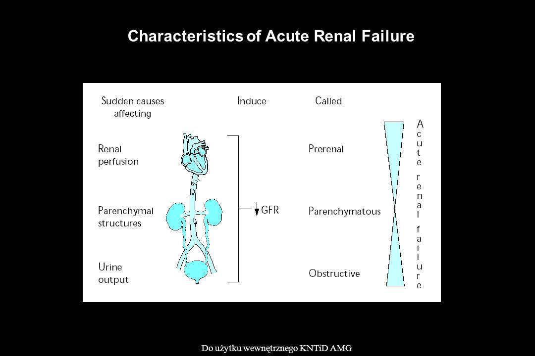 Do użytku wewnętrznego KNTiD AMG Characteristics of Acute Renal Failure