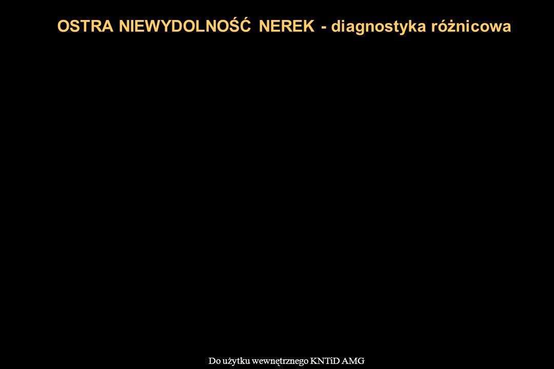 Do użytku wewnętrznego KNTiD AMG OSTRA NIEWYDOLNOŚĆ NEREK - diagnostyka różnicowa