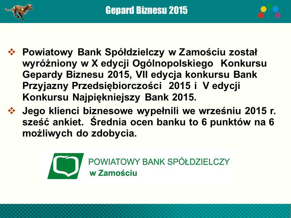 Gepard Biznesu 2015  Powiatowy Bank Spółdzielczy w Zamościu został wyróżniony w X edycji Ogólnopolskiego Konkursu Gepardy Biznesu 2015, VII edycja konkursu Bank Przyjazny Przedsiębiorczości 2015 i V edycji Konkursu Najpiękniejszy Bank 2015.
