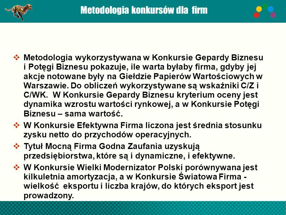Metodologia konkursów dla firm  Metodologia wykorzystywana w Konkursie Gepardy Biznesu i Potęgi Biznesu pokazuje, ile warta byłaby firma, gdyby jej akcje notowane były na Giełdzie Papierów Wartościowych w Warszawie.