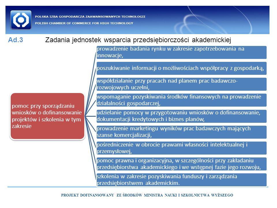 PROJEKT DOFINANSOWANY ZE ŚRODKÓW MINISTRA NAUKI I SZKOLNICTWA WYŻSZEGO Zadania jednostek wsparcia przedsiębiorczości akademickiejAd.3 pomoc przy sporządzaniu wniosków o dofinansowanie projektów i szkolenia w tym zakresie prowadzenie badania rynku w zakresie zapotrzebowania na innowacje, poszukiwanie informacji o możliwościach współpracy z gospodarką, współdziałanie przy pracach nad planem prac badawczo- rozwojowych uczelni, wspomaganie pozyskiwania środków finansowych na prowadzenie działalności gospodarczej, udzielanie pomocy w przygotowaniu wniosków o dofinansowanie, dokumentacji kredytowych i biznes planów, prowadzenie marketingu wyników prac badawczych mających szanse komercjalizacji, pośredniczenie w obrocie prawami własności intelektualnej i przemysłowej, pomoc prawna i organizacyjna, w szczególności przy zakładaniu przedsiębiorstwa akademickiego i we wstępnej fazie jego rozwoju, szkolenia w zakresie pozyskiwania funduszy i zarządzania przedsiębiorstwem akademickim.