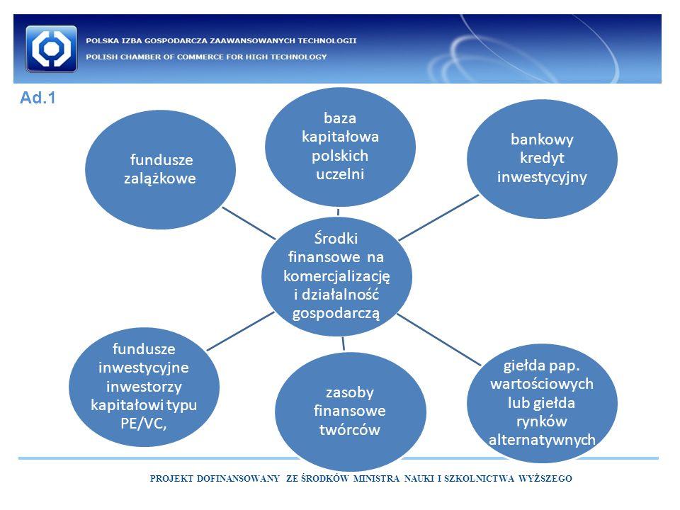 PROJEKT DOFINANSOWANY ZE ŚRODKÓW MINISTRA NAUKI I SZKOLNICTWA WYŻSZEGO Ad.1 Środki finansowe na komercjalizację i działalność gospodarczą baza kapitałowa polskich uczelni bankowy kredyt inwestycyjny giełda pap.