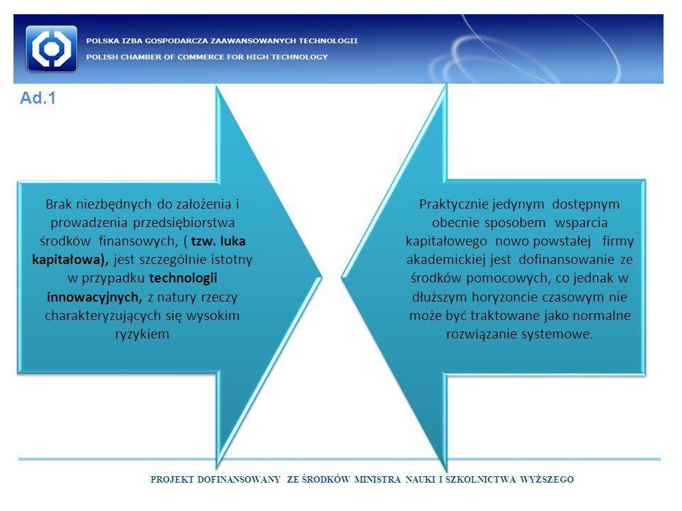 PROJEKT DOFINANSOWANY ZE ŚRODKÓW MINISTRA NAUKI I SZKOLNICTWA WYŻSZEGO Brak niezbędnych do założenia i prowadzenia przedsiębiorstwa środków finansowych, ( tzw.