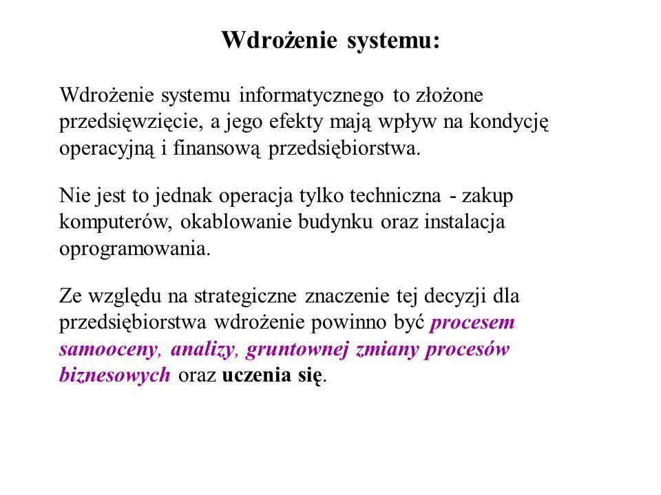 Wdrożenie systemu: Wdrożenie systemu informatycznego to złożone przedsięwzięcie, a jego efekty mają wpływ na kondycję operacyjną i finansową przedsięb