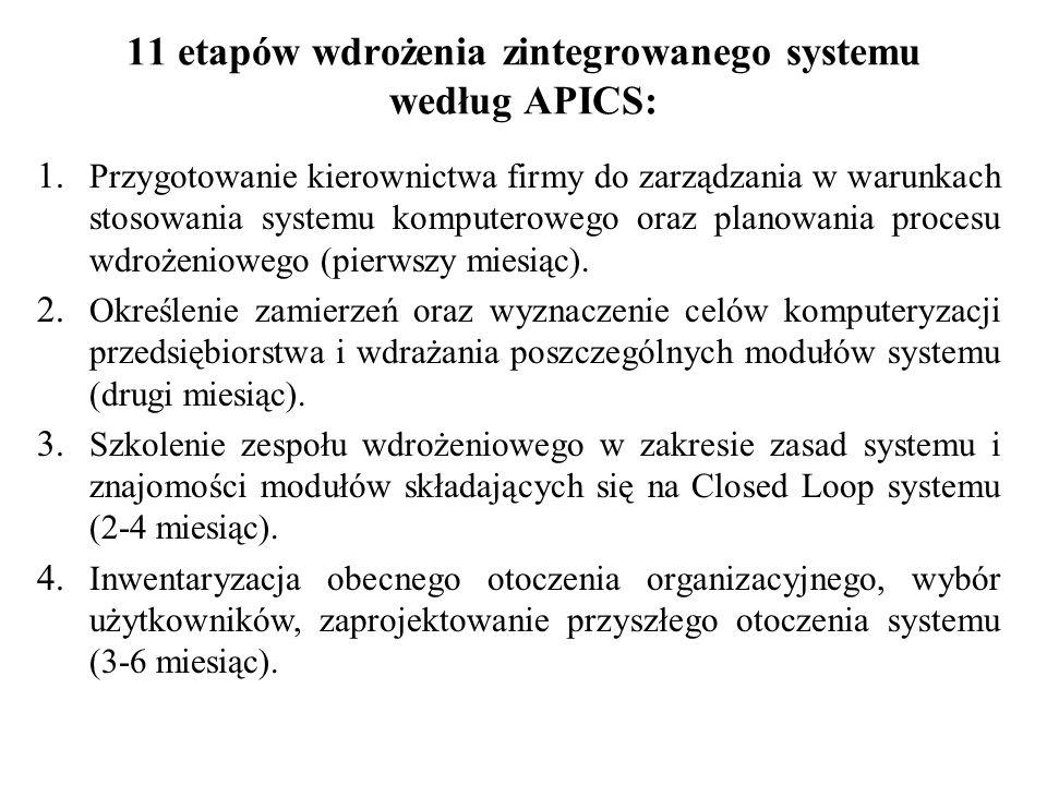 11 etapów wdrożenia zintegrowanego systemu według APICS: 1. Przygotowanie kierownictwa firmy do zarządzania w warunkach stosowania systemu komputerowe