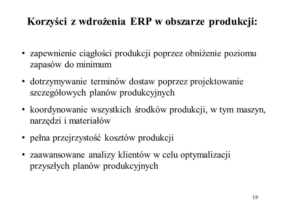 19 Korzyści z wdrożenia ERP w obszarze produkcji: zapewnienie ciągłości produkcji poprzez obniżenie poziomu zapasów do minimum dotrzymywanie terminów