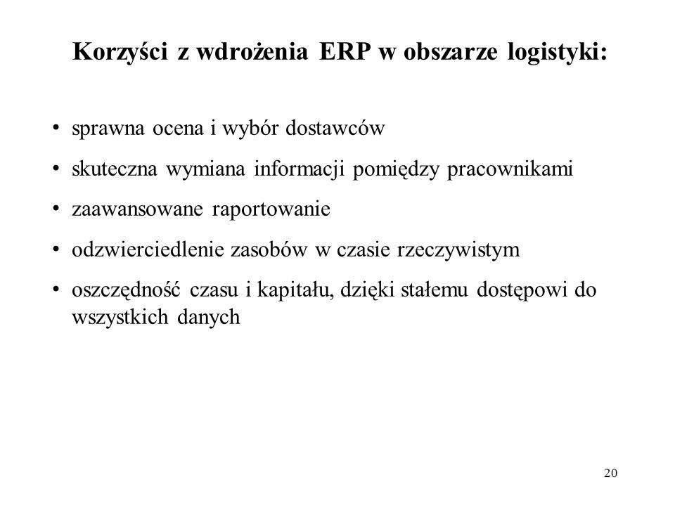 20 Korzyści z wdrożenia ERP w obszarze logistyki: sprawna ocena i wybór dostawców skuteczna wymiana informacji pomiędzy pracownikami zaawansowane rapo