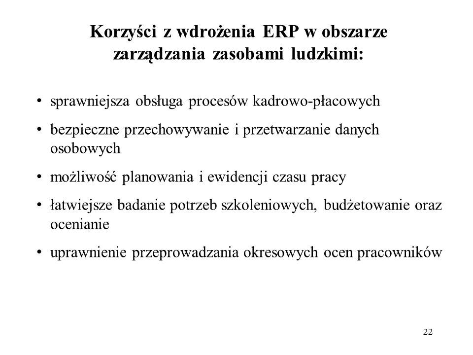 22 Korzyści z wdrożenia ERP w obszarze zarządzania zasobami ludzkimi: sprawniejsza obsługa procesów kadrowo-płacowych bezpieczne przechowywanie i prze
