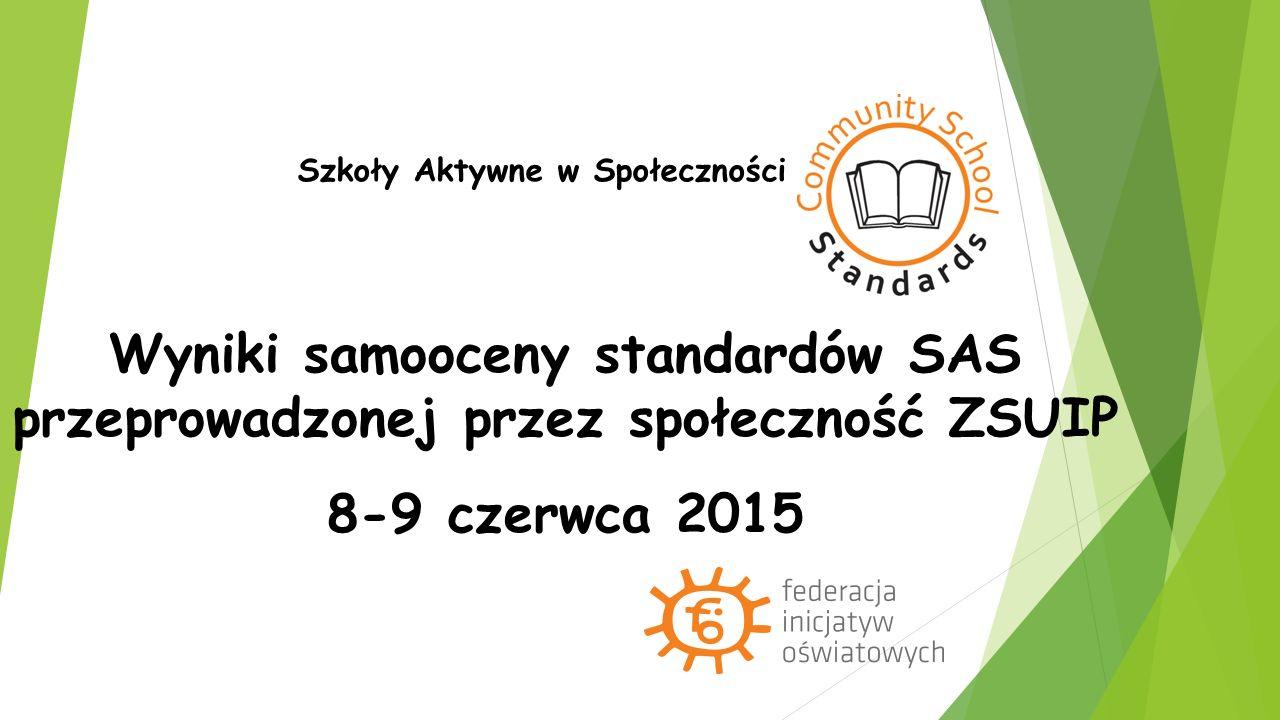 Wyniki samooceny standardów SAS przeprowadzonej przez społeczność ZSUIP 8-9 czerwca 2015 Szkoły Aktywne w Społeczności
