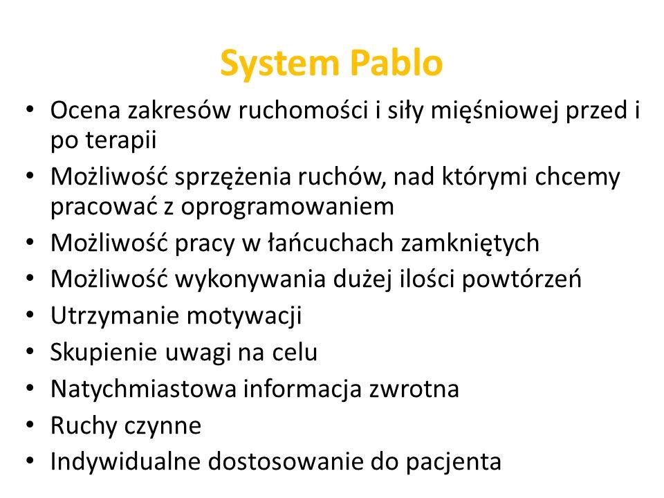 Ćwiczenia z wykorzystaniem Systemu Pablo 5 razy w tygodniu Godzina ćwiczeń z wykorzystaniem urządzenia 4 tygodnie ćwiczeń