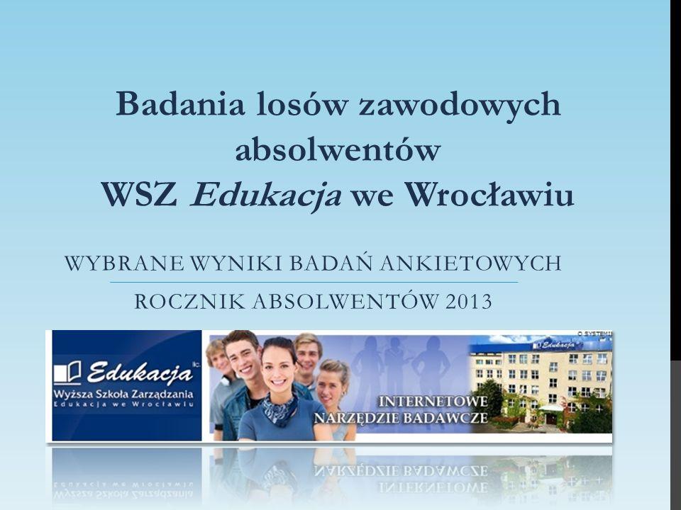 WYBRANE WYNIKI BADAŃ ANKIETOWYCH ROCZNIK ABSOLWENTÓW 2013 Badania losów zawodowych absolwentów WSZ Edukacja we Wrocławiu