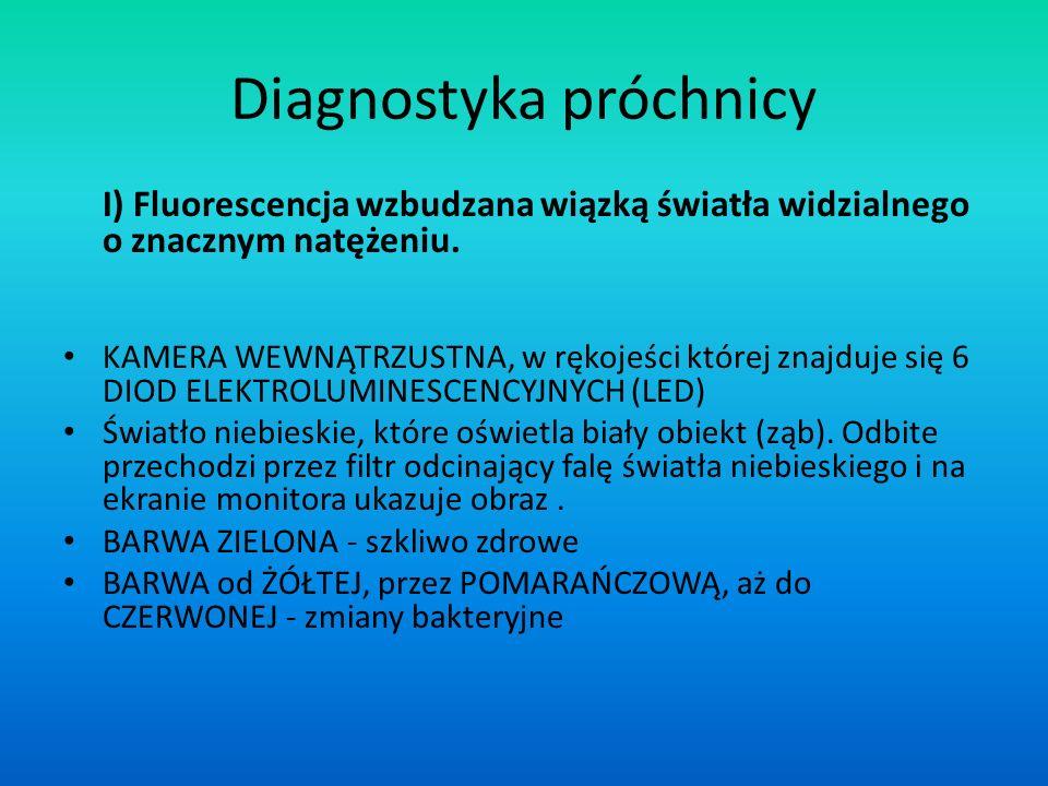 I) Fluorescencja wzbudzana wiązką światła widzialnego o znacznym natężeniu. KAMERA WEWNĄTRZUSTNA, w rękojeści której znajduje się 6 DIOD ELEKTROLUMINE