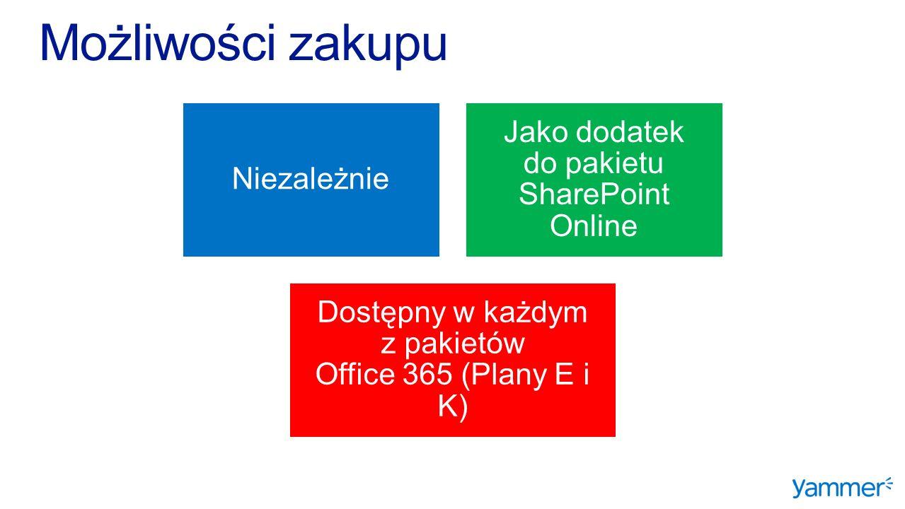 Niezależnie Jako dodatek do pakietu SharePoint Online Dostępny w każdym z pakietów Office 365 (Plany E i K)