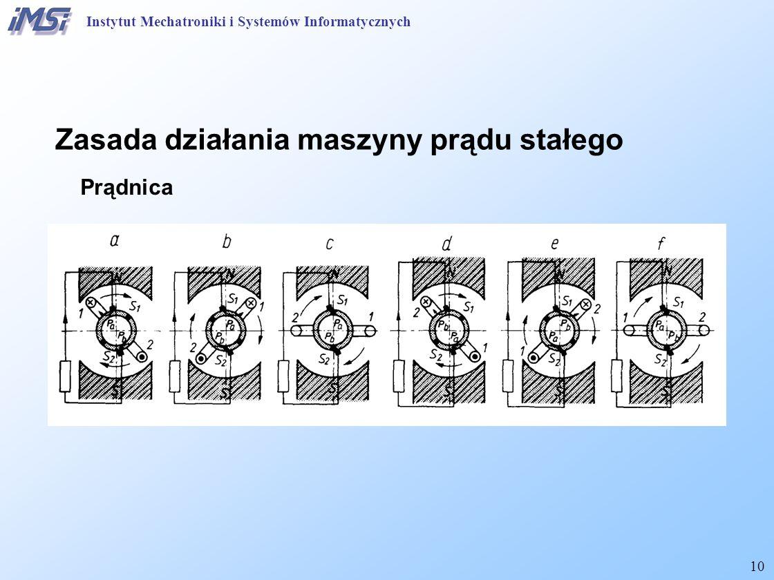 10 Zasada działania maszyny prądu stałego Instytut Mechatroniki i Systemów Informatycznych Prądnica