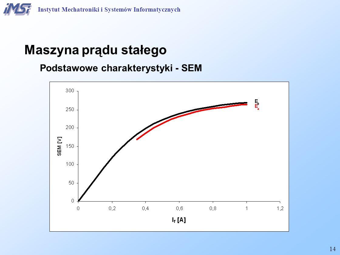 14 Maszyna prądu stałego Podstawowe charakterystyki - SEM Instytut Mechatroniki i Systemów Informatycznych
