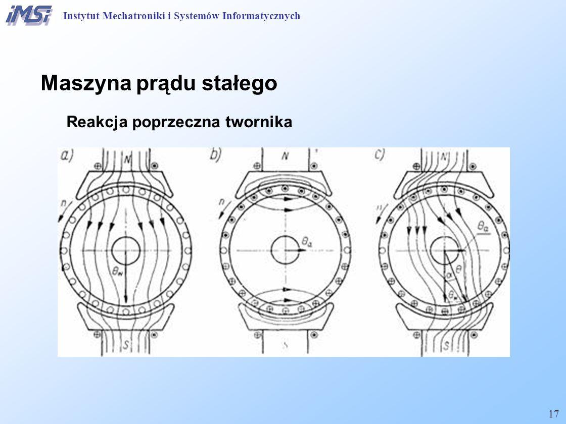 17 Maszyna prądu stałego Reakcja poprzeczna twornika Instytut Mechatroniki i Systemów Informatycznych
