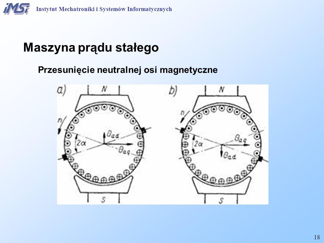 18 Maszyna prądu stałego Przesunięcie neutralnej osi magnetyczne Instytut Mechatroniki i Systemów Informatycznych