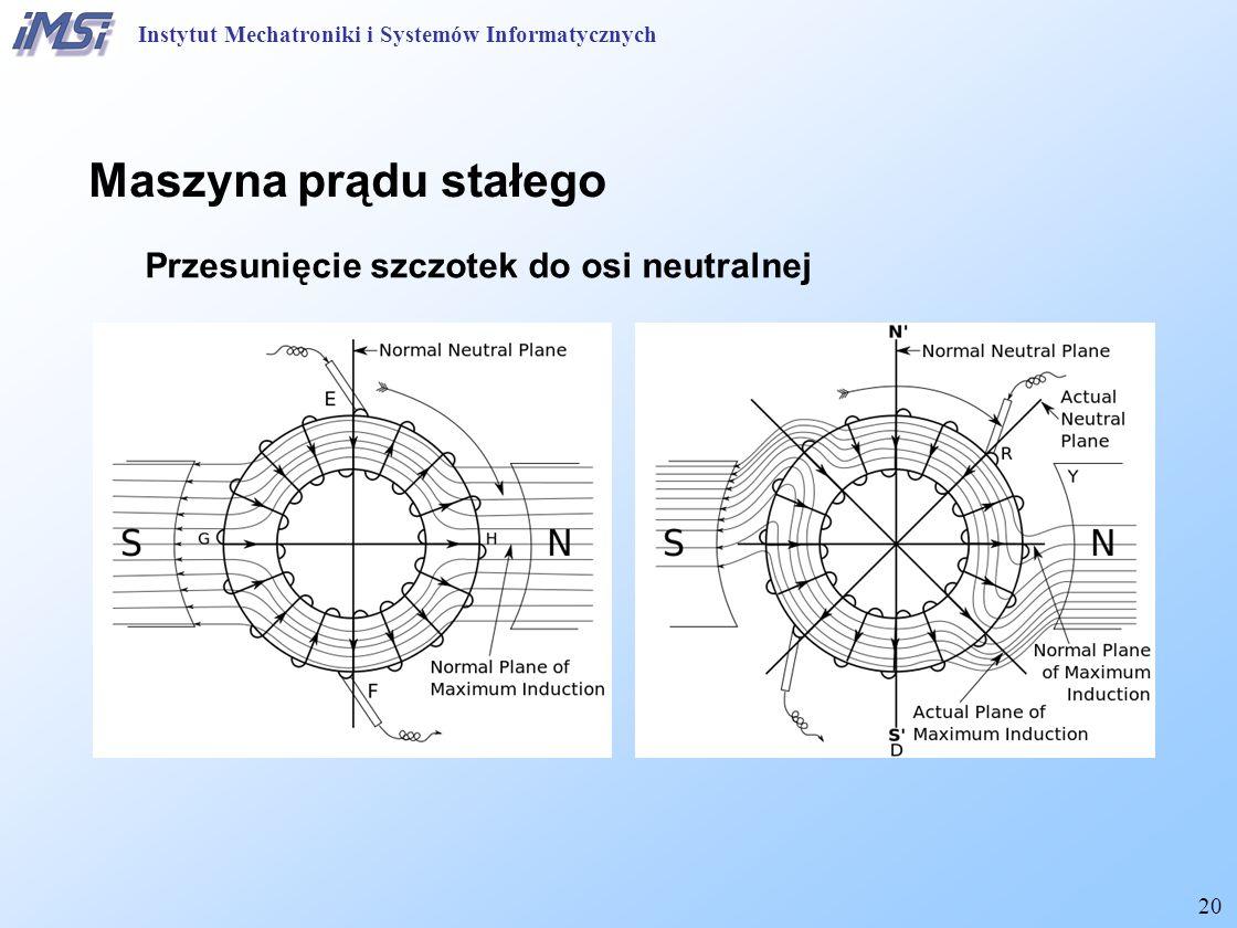20 Maszyna prądu stałego Przesunięcie szczotek do osi neutralnej Instytut Mechatroniki i Systemów Informatycznych