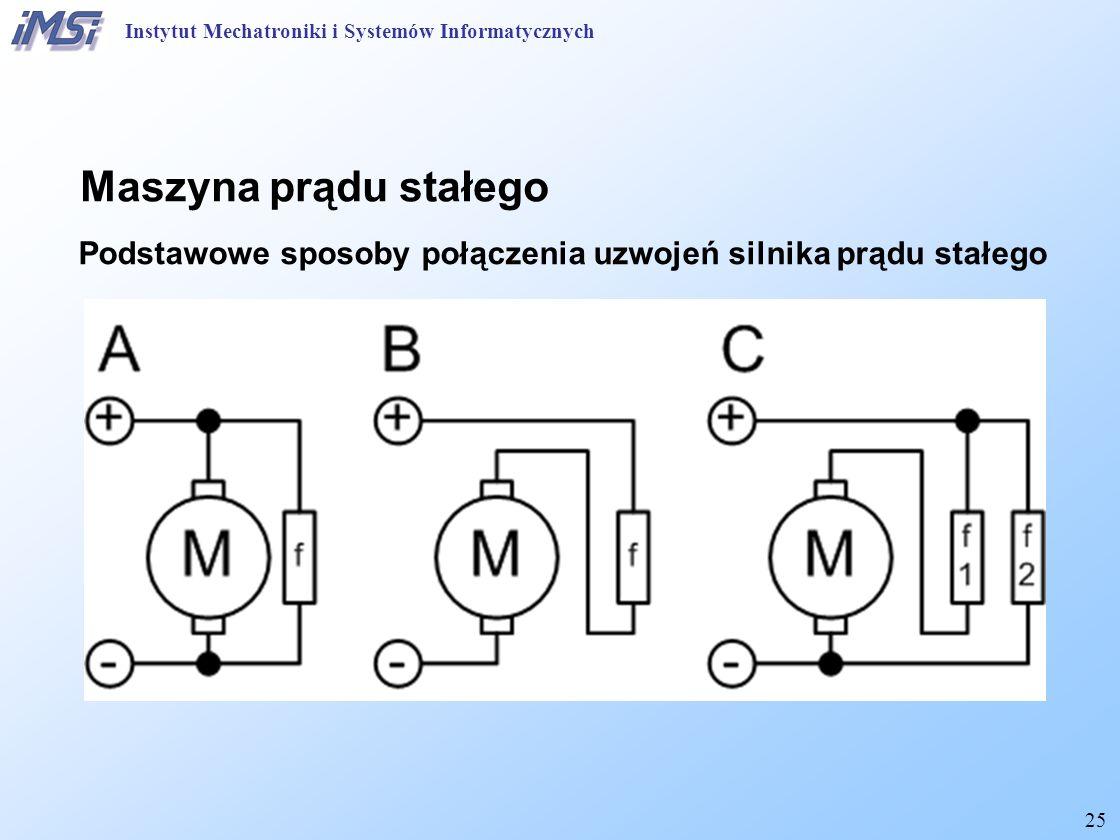 25 Podstawowe sposoby połączenia uzwojeń silnika prądu stałego Maszyna prądu stałego Instytut Mechatroniki i Systemów Informatycznych