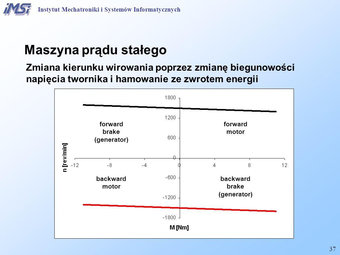 37 Zmiana kierunku wirowania poprzez zmianę biegunowości napięcia twornika i hamowanie ze zwrotem energii Maszyna prądu stałego forward brake (generat