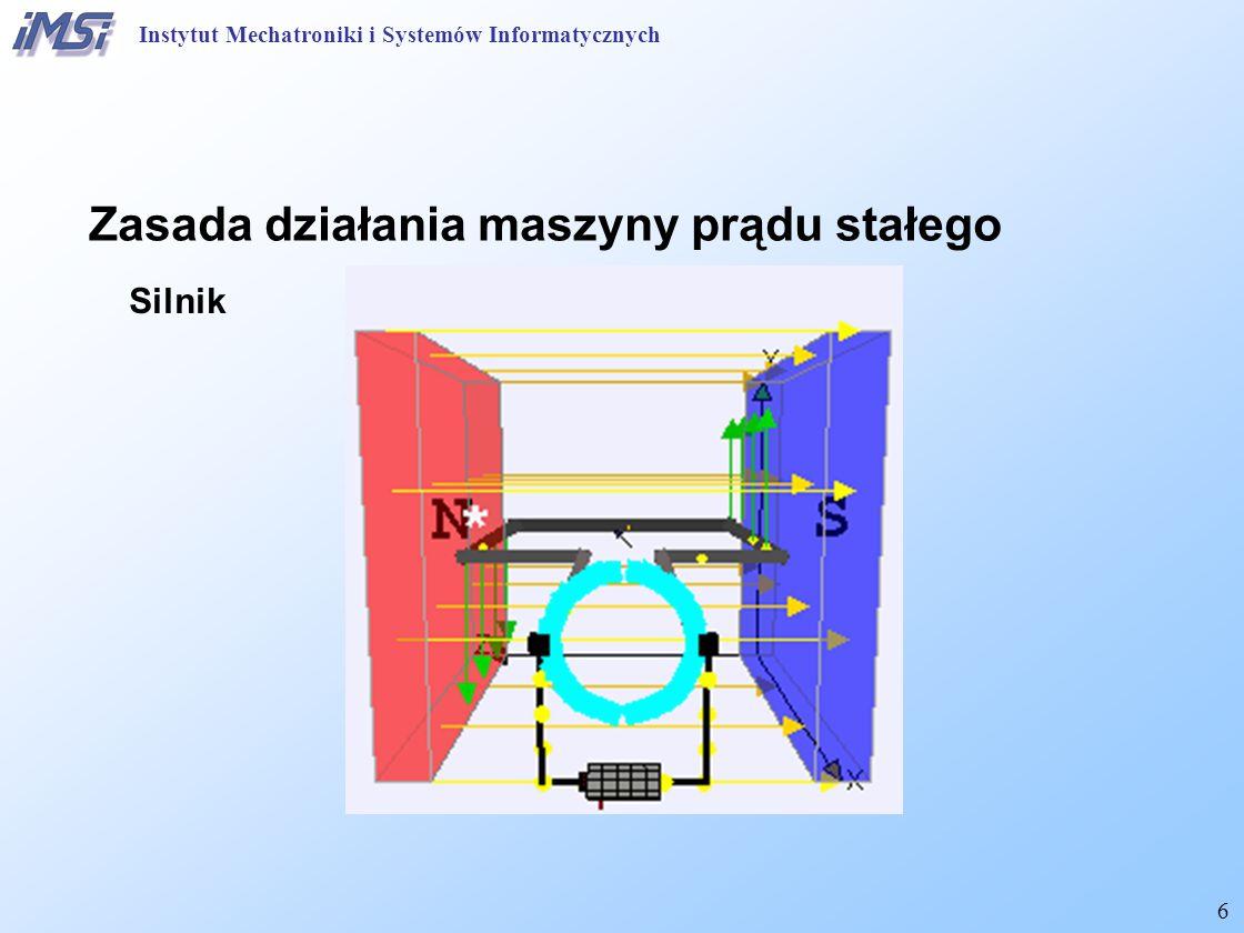 27 Naturalna charakterystyka mechaniczna silnika prądu stałego (połączenie bocznikowe/obcowzbudne) Maszyna prądu stałego Instytut Mechatroniki i Systemów Informatycznych