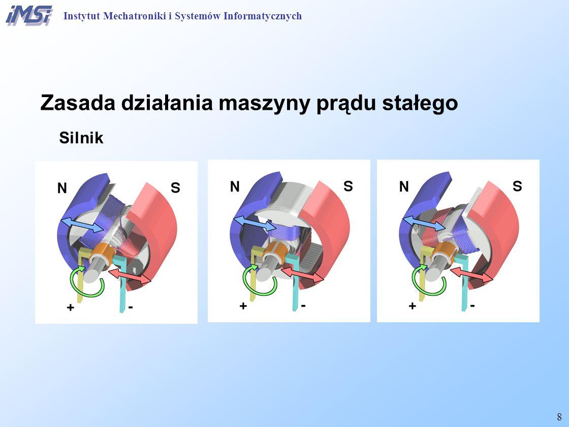 8 Zasada działania maszyny prądu stałego Instytut Mechatroniki i Systemów Informatycznych Silnik