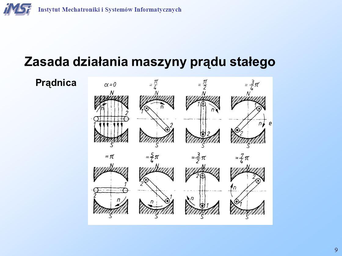 30 Naturalna charakterystyka obciążenia prądnicy prądu stałego (połączenie bocznikowe) Maszyna prądu stałego Instytut Mechatroniki i Systemów Informatycznych