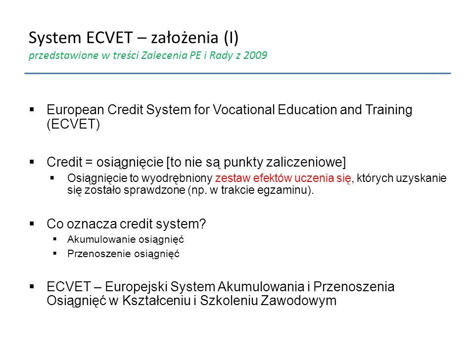 System ECVET – założenia (I) przedstawione w treści Zalecenia PE i Rady z 2009  European Credit System for Vocational Education and Training (ECVET)