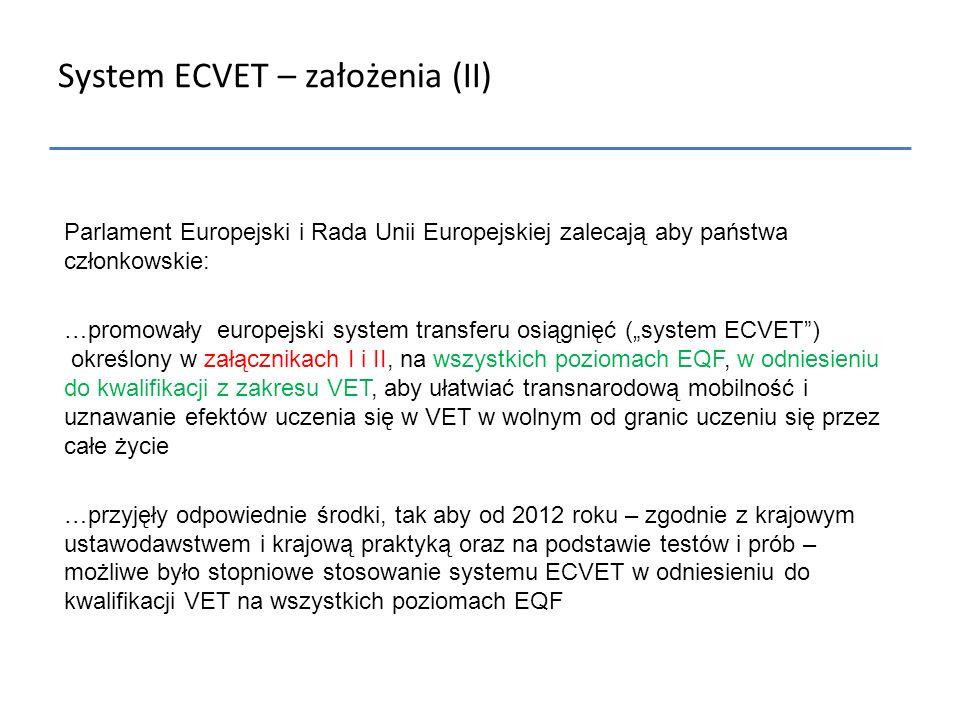 System ECVET – założenia (II) Parlament Europejski i Rada Unii Europejskiej zalecają aby państwa członkowskie: …promowały europejski system transferu