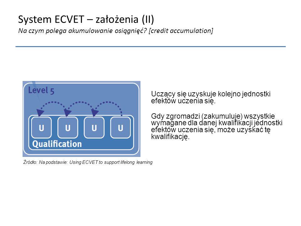 System ECVET – założenia (II) Na czym polega akumulowanie osiągnięć? [credit accumulation] Uczący się uzyskuje kolejno jednostki efektów uczenia się.