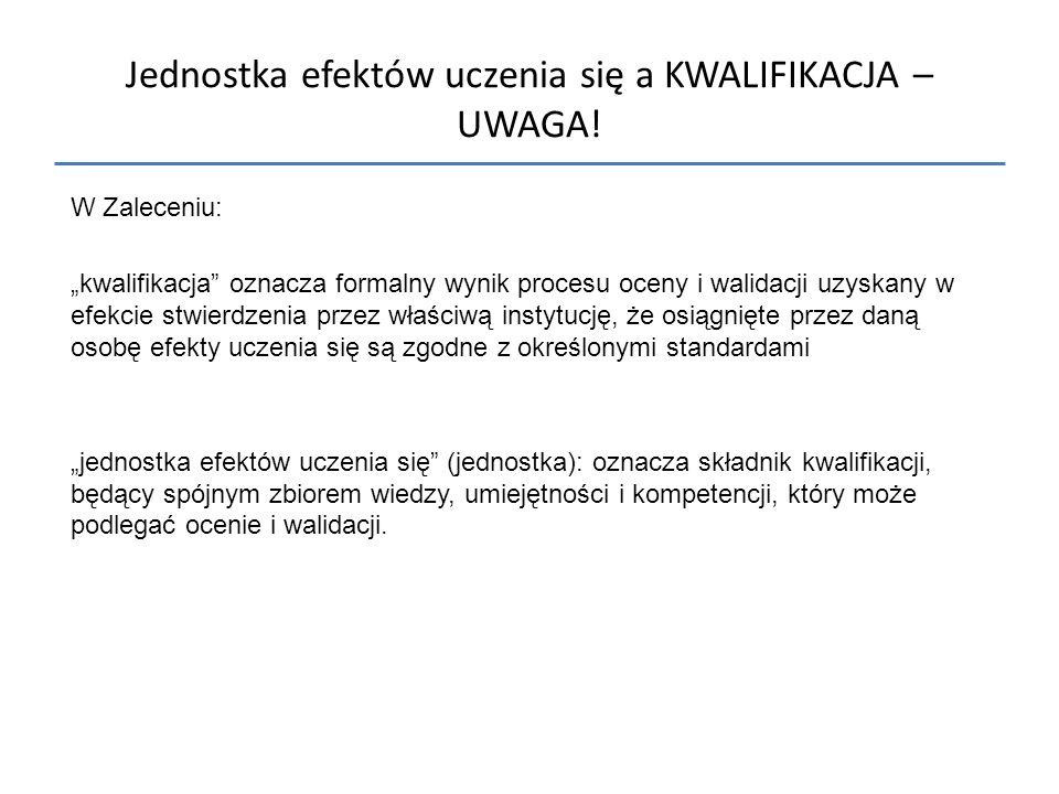 """Jednostka efektów uczenia się a KWALIFIKACJA – UWAGA! W Zaleceniu: """"kwalifikacja"""" oznacza formalny wynik procesu oceny i walidacji uzyskany w efekcie"""