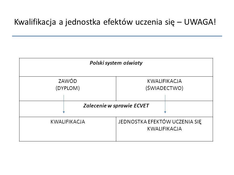 Kwalifikacja a jednostka efektów uczenia się – UWAGA! Polski system oświaty ZAWÓD (DYPLOM) KWALIFIKACJA (ŚWIADECTWO) Zalecenie w sprawie ECVET KWALIFI