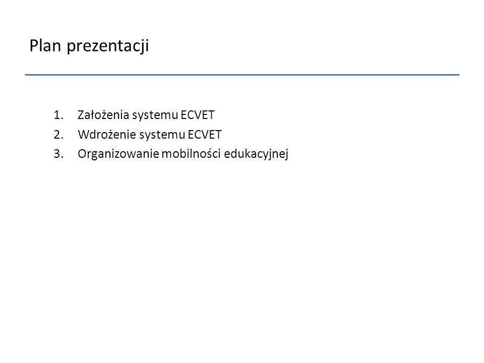 Plan prezentacji 1.Założenia systemu ECVET 2.Wdrożenie systemu ECVET 3.Organizowanie mobilności edukacyjnej