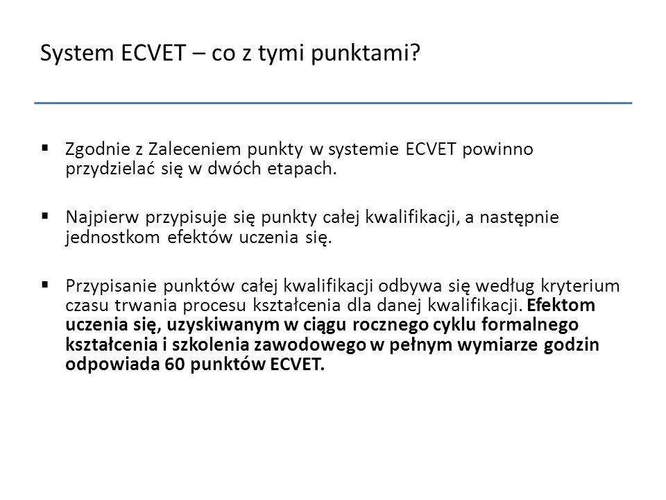 System ECVET – co z tymi punktami?  Zgodnie z Zaleceniem punkty w systemie ECVET powinno przydzielać się w dwóch etapach.  Najpierw przypisuje się p